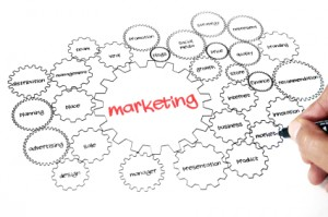 Image Representing Internet Marketing Services