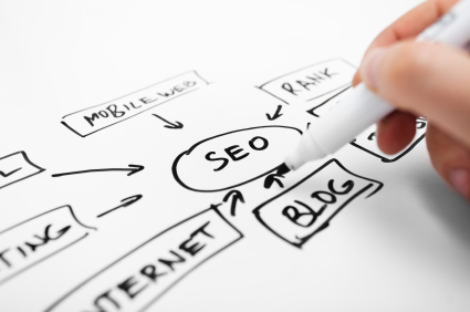 Image Representing SEO Services of an SEO Company
