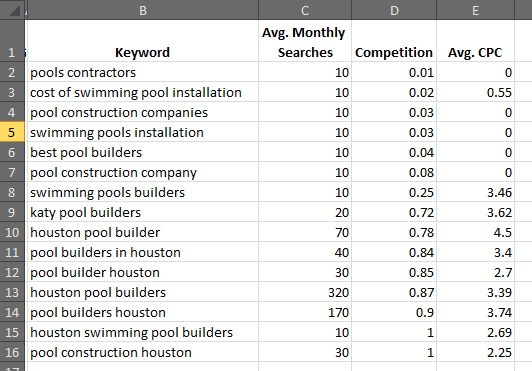 Image representing Keyword Research in Keyword Planner Tool for Pools in Houston TX